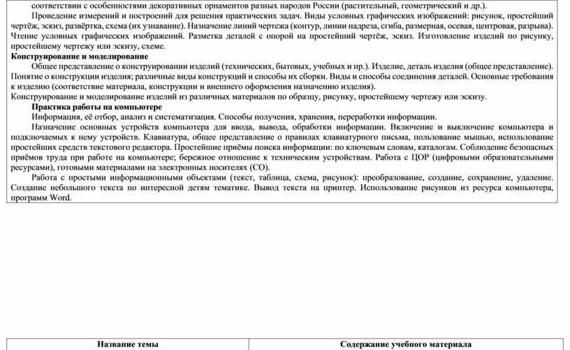 России (растительный, геометрический и др