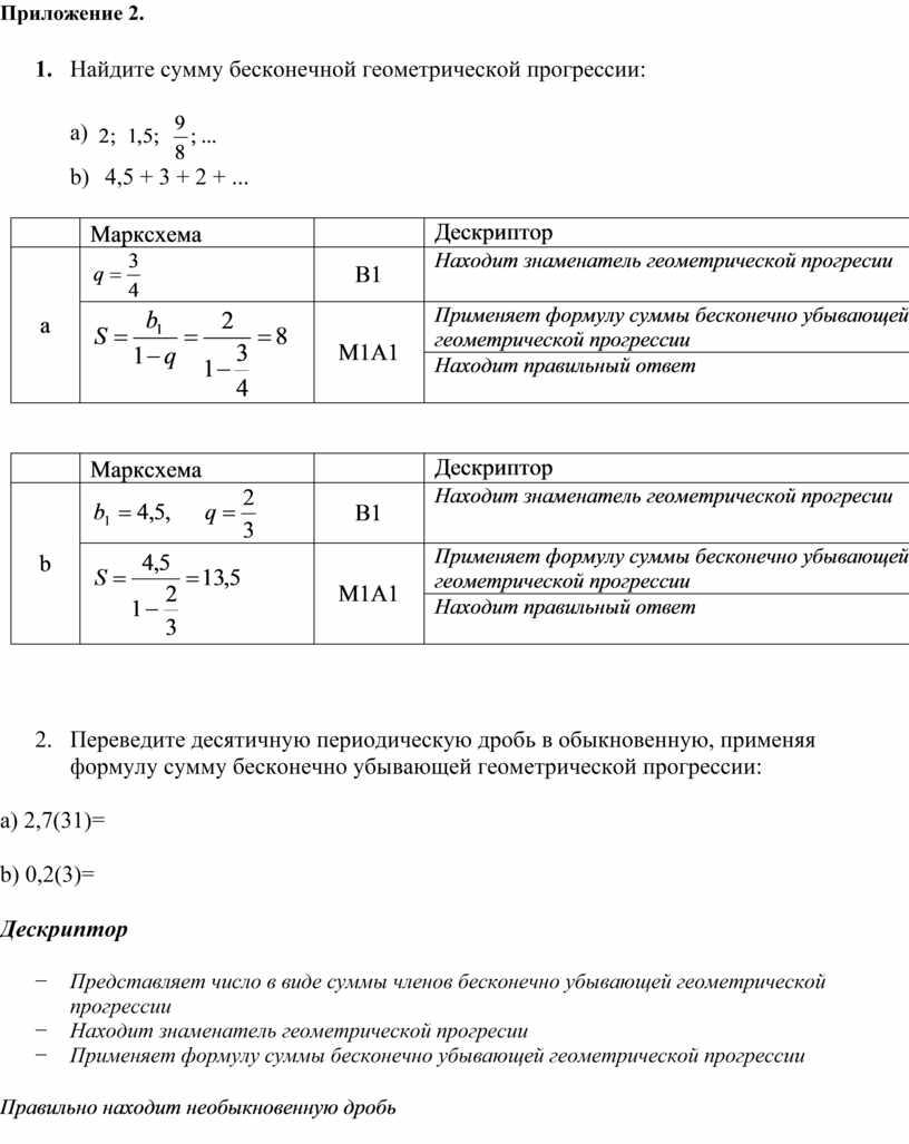 Приложение 2. 1. Найдите сумму бесконечной геометрической прогрессии: a) b) 4,5 + 3 + 2 +