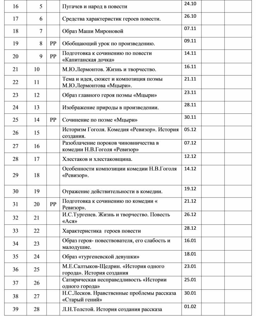 Пугачев и народ в повести 24