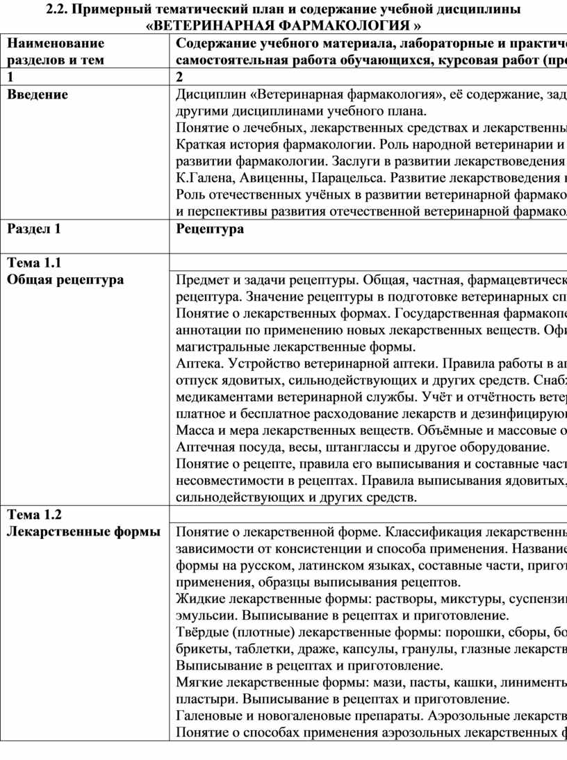 Примерный тематический план и содержание учебной дисциплины «Ветеринарная фармакология »