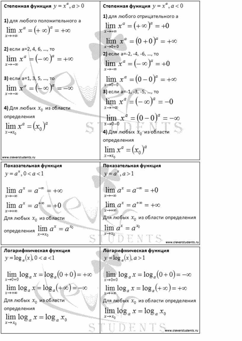 План урока «Понятие последовательности. Сходящиеся последовательности. Предел последовательности»
