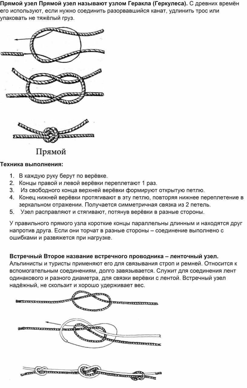 Прямой узел Прямой узел называют узлом