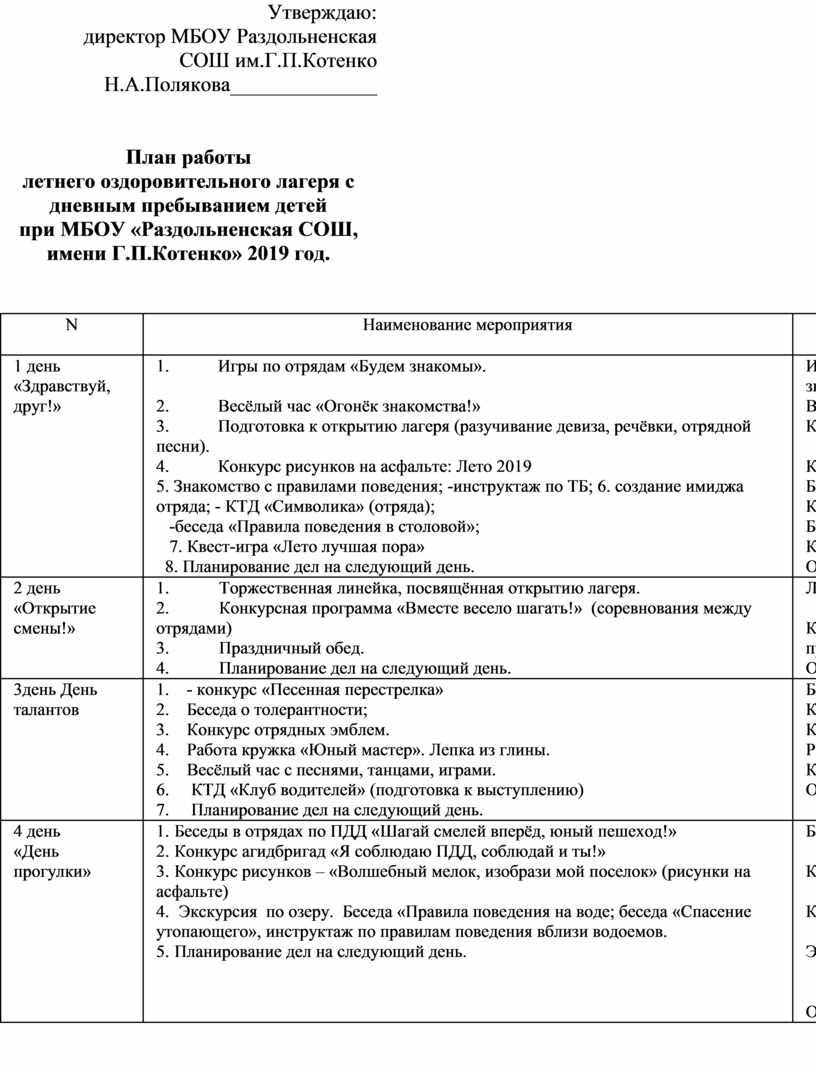 Утверждаю: директор МБОУ Раздольненская