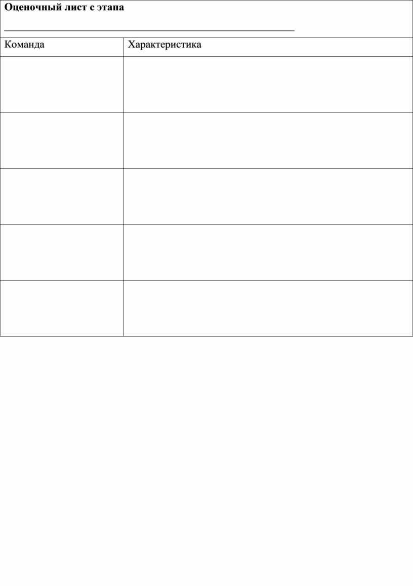 Оценочный лист с этапа ______________________________________________________