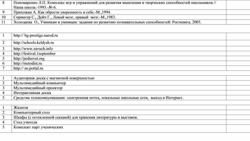 Пономаренко Л.П. Комплекс игр и упражнений для развития мышления и творческих способностей школьников //