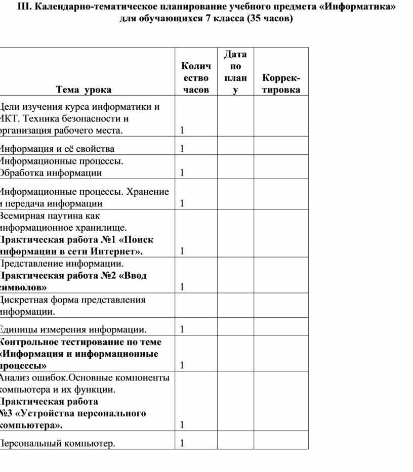 III . Календарно-тематическое планирование учебного предмета «Информатика» для обучающихся 7 класса (35 часов) № п/п