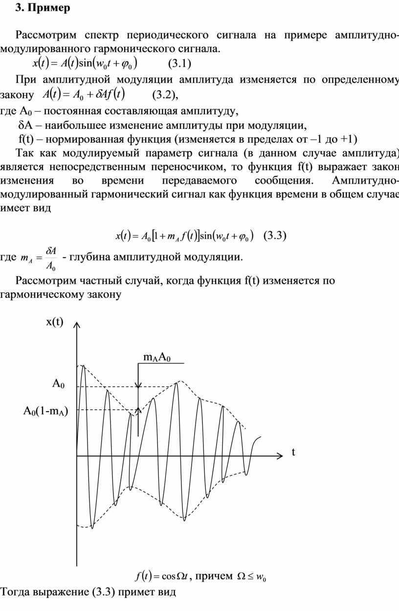 Пример Рассмотрим спектр периодического сигнала на примере амплитудно-модулированного гармонического сигнала