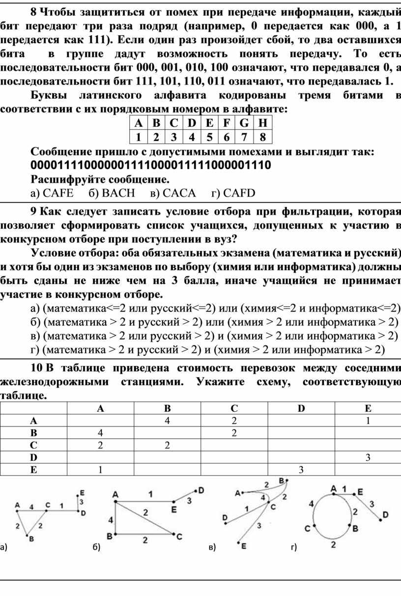 Чтобы защититься от помех при передаче информации, каждый бит передают три раза подряд (например, 0 передается как 000, а 1 передается как 111)