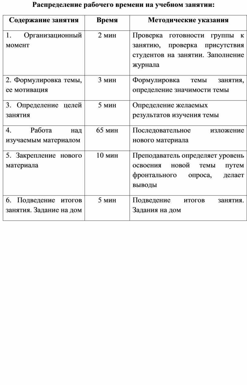 Распределение рабочего времени на учебном занятии: