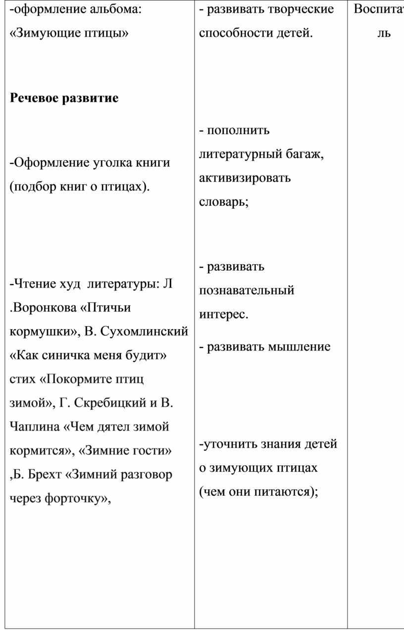 Зимующие птицы» Речевое развитие -Оформление уголка книги (подбор книг о птицах)