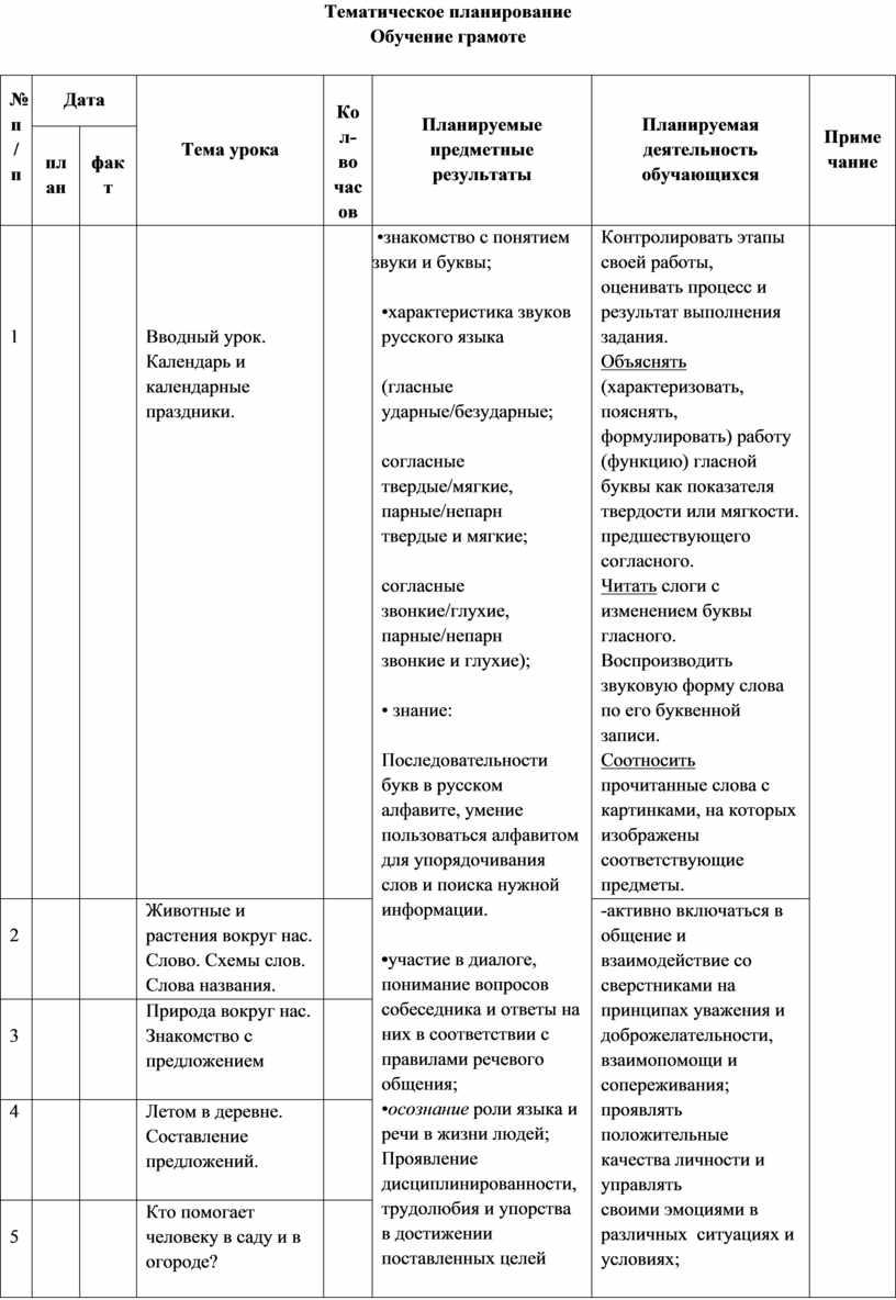 Тематическое планирование Обучение грамоте № п/п