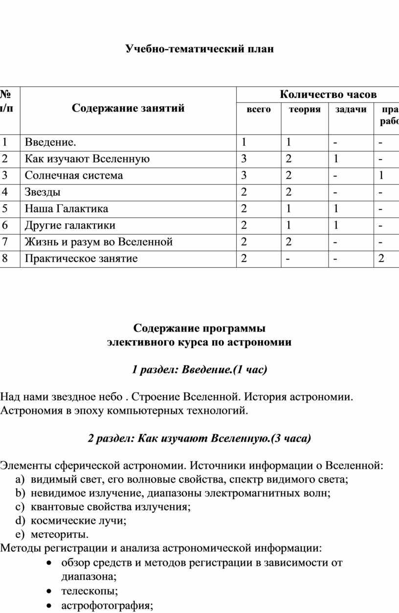 Учебно-тематический план № п/п