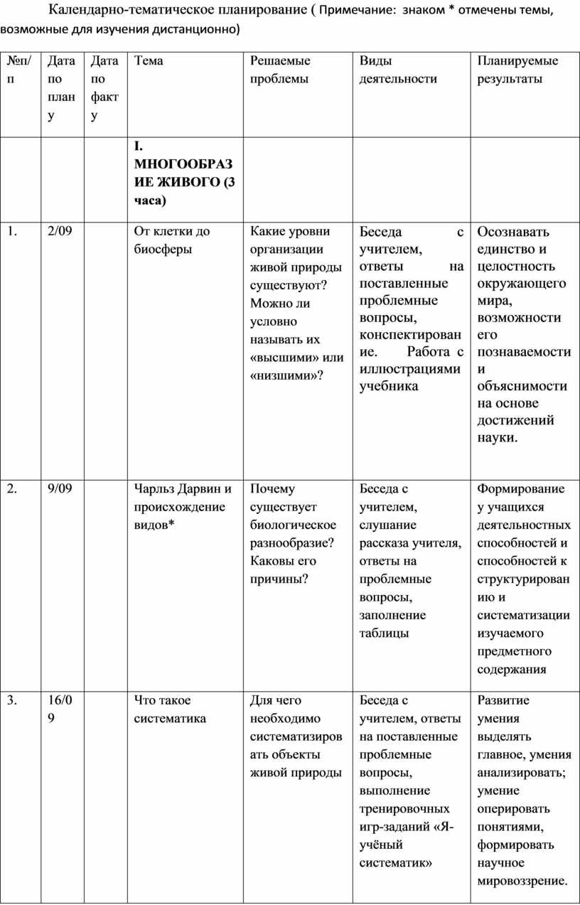 Календарно-тематическое планирование (
