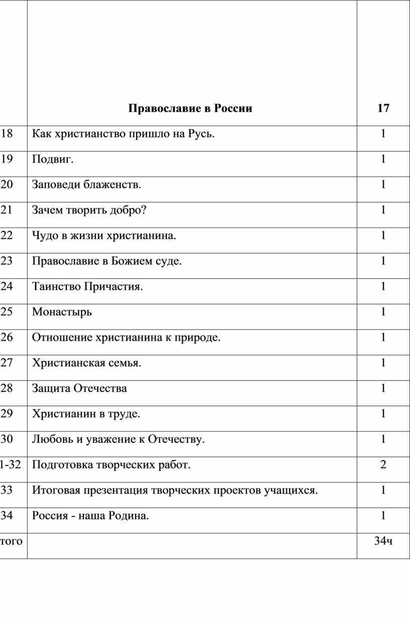 Православие в России 17 18