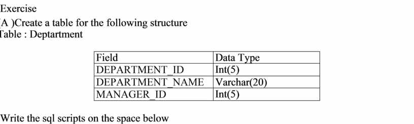 Exercise (A )Create a table for the following structure