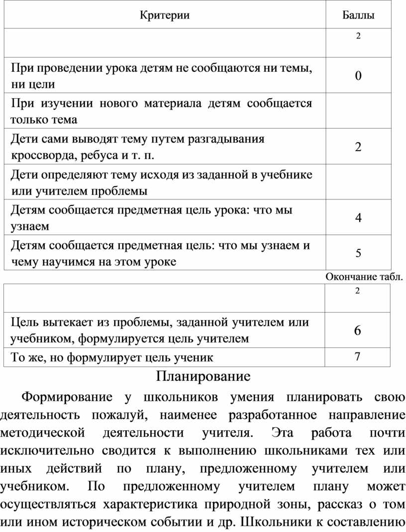Критерии Баллы 2