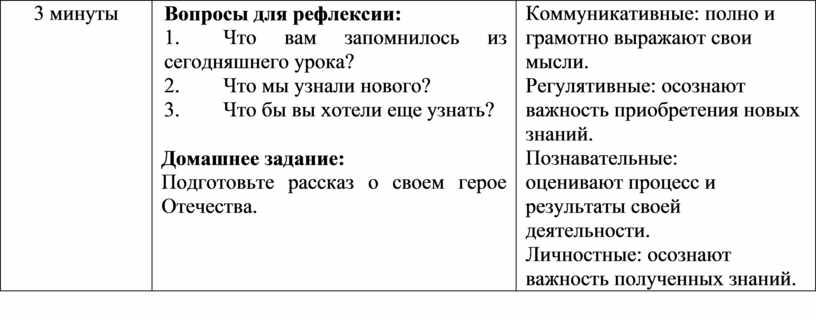 Вопросы для рефлексии: 1.