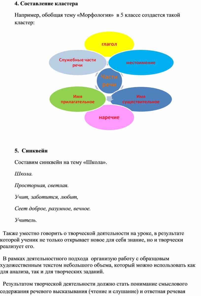 Составление кластера Например, обобщая тему «