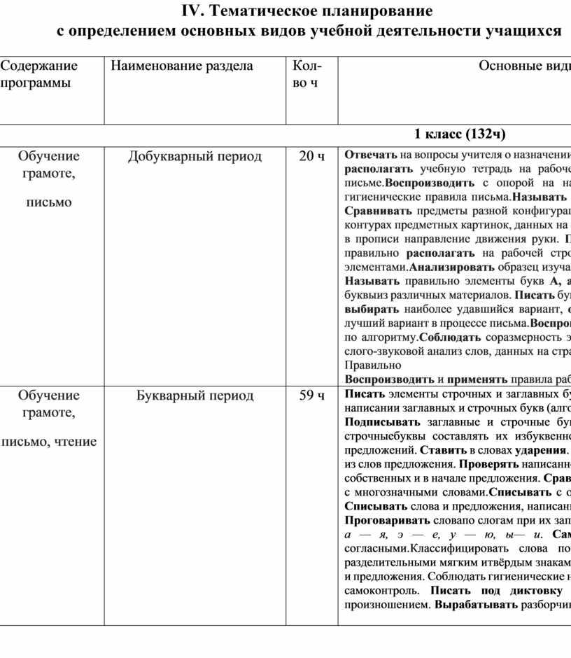 IV . Тематическое планирование с определением основных видов учебной деятельности учащихся