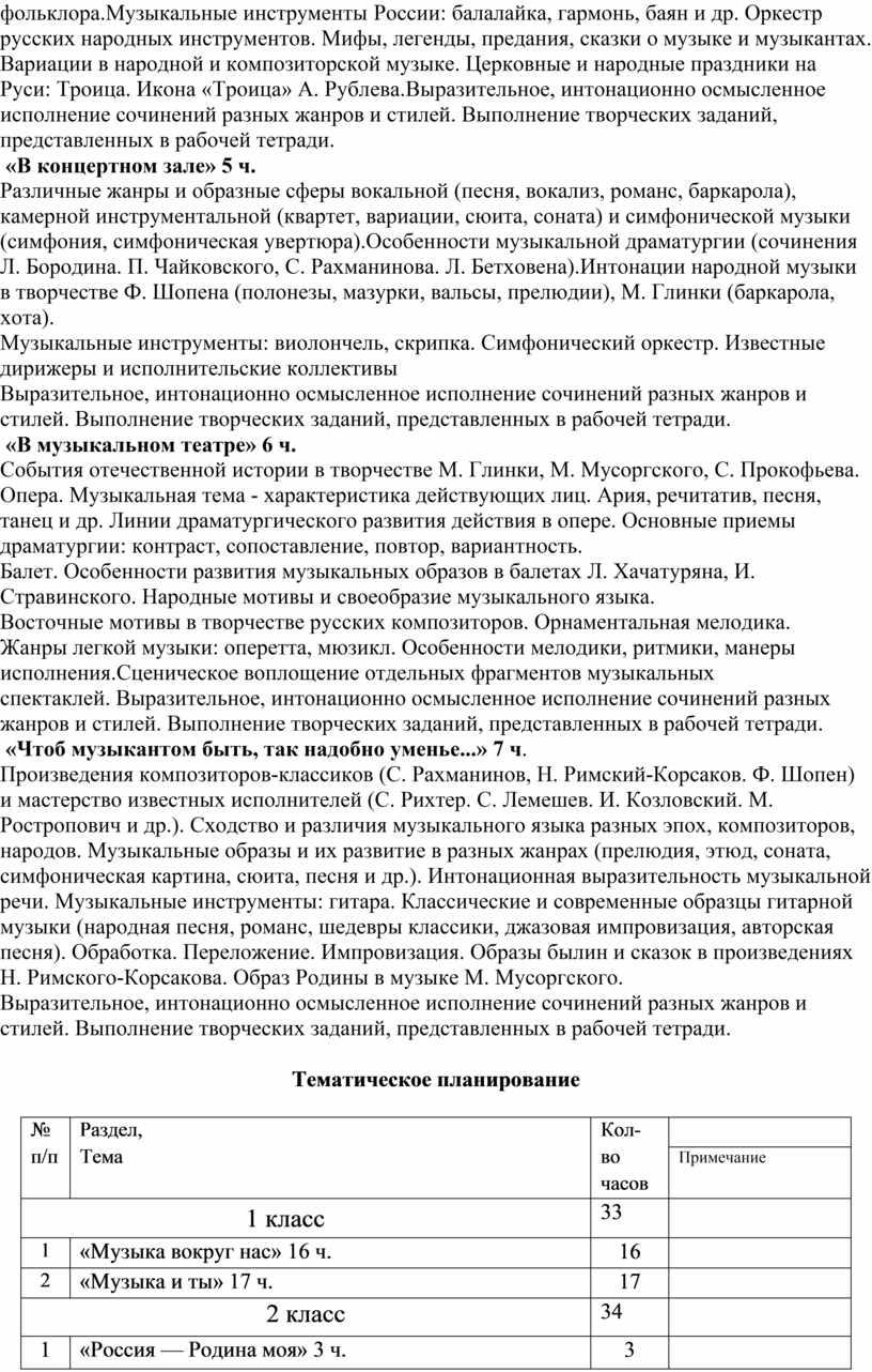 Музыкальные инструменты России: балалайка, гармонь, баян и др
