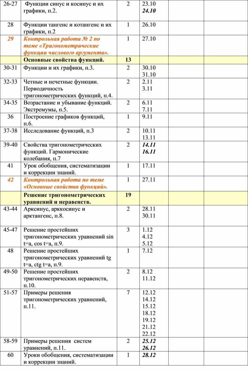 Функции синус и косинус и их графики, п