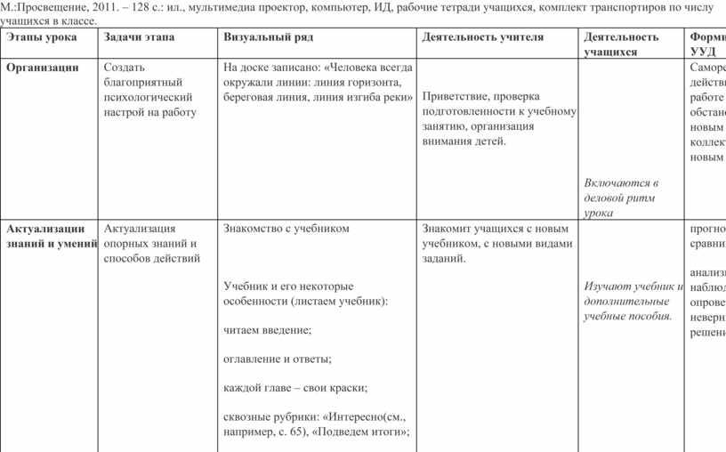 М.:Просвещение, 2011. – 128 с.: ил