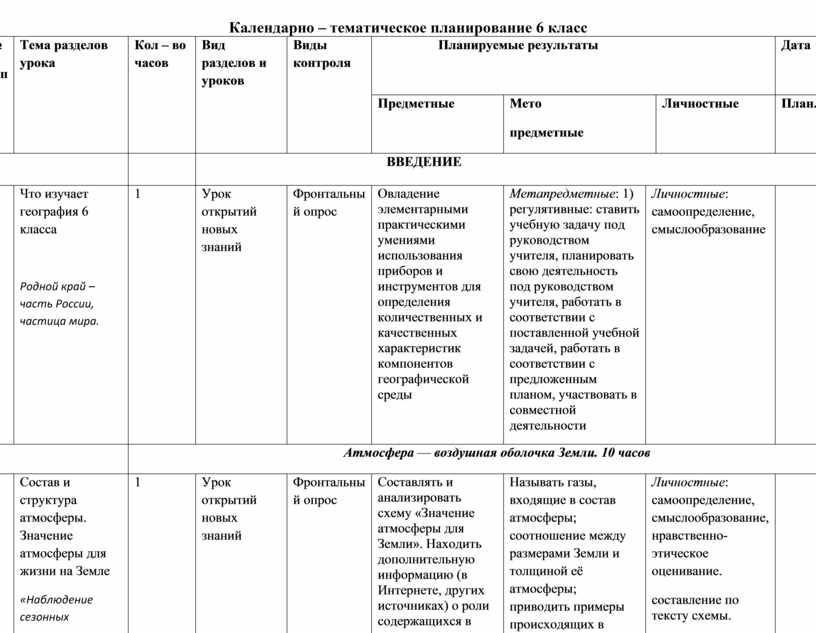 Календарно – тематическое планирование 6 класс № п\п