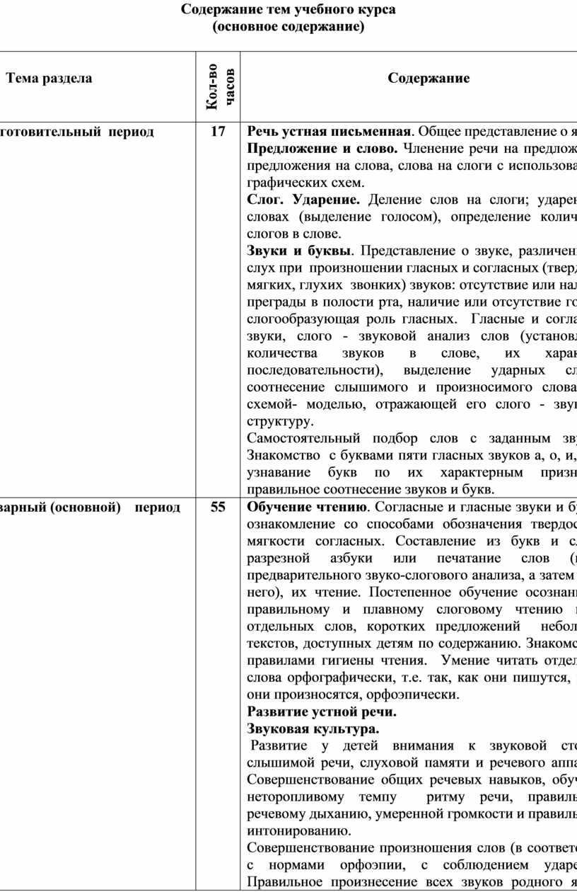 Содержание тем учебного курса ( основное содержание ) № п/п