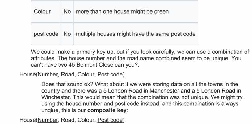 Colour No more than one house might be green post code