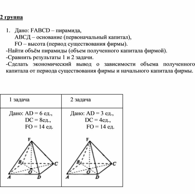 Дано: FABCD – пирамида,