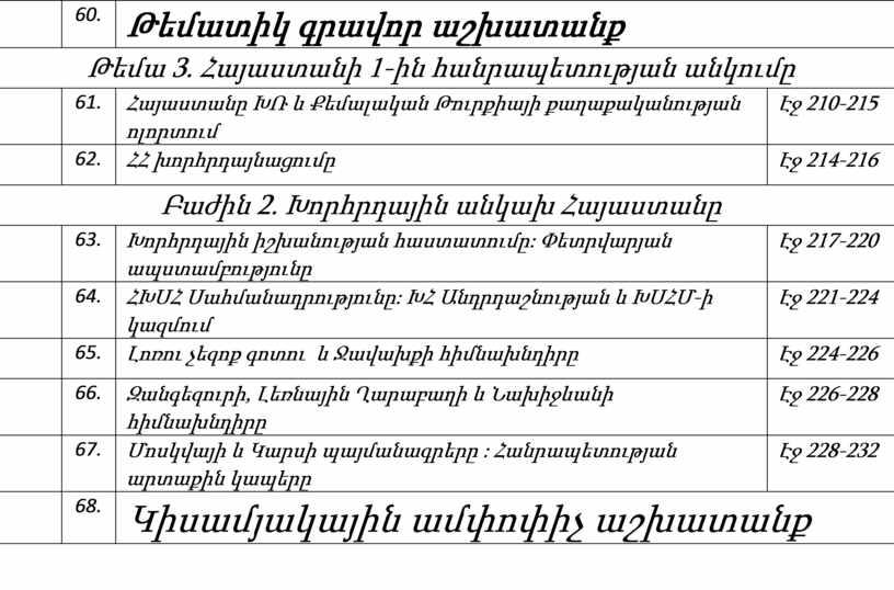 60. Թեմատիկ գրավոր աշխատանք Թեմա 3. Հայաստանի 1-ին հանրապետության անկումը 61. Հայաստանը ԽՌ և Քեմալական Թուրքիայի քաղաքականության ոլորտում Էջ 210-215 62. ՀՀ խորհրդայնացումը Էջ 214-216…