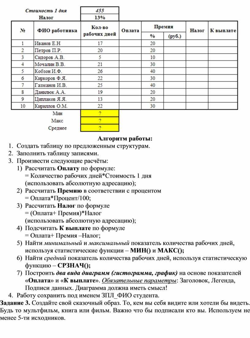 Алгоритм работы: 1. Создать таблицу по предложенным структурам