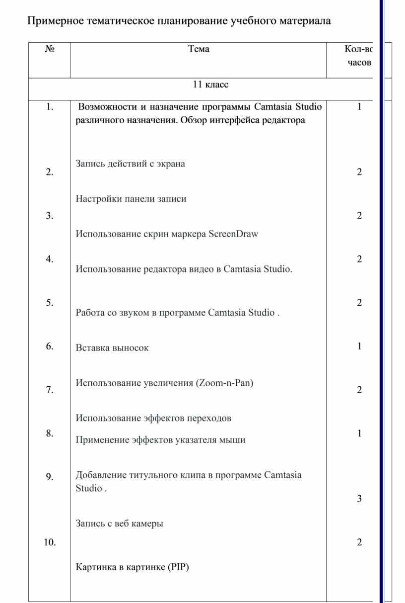 Примерное тематическое планирование учебного материала №