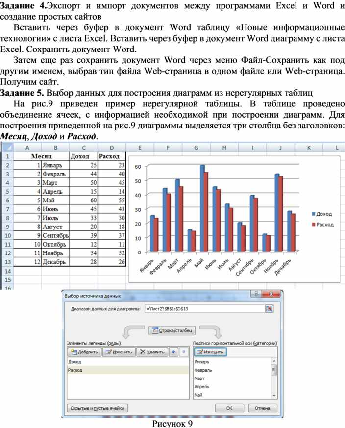 Информационно-коммуникационные технологии в профессиональной деятельности