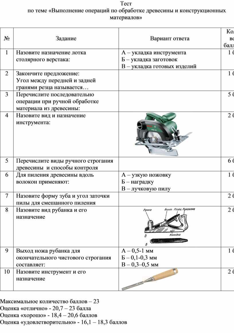 Тест по теме «Выполнение операций по обработке древесины и конструкционных материалов» №