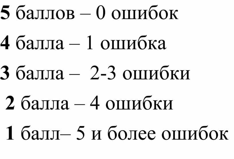 5 баллов – 0 ошибок 4 балла – 1 ошибка 3 балла – 2-3 ошибки 2 балла – 4 ошибки 1 балл– 5 и более…