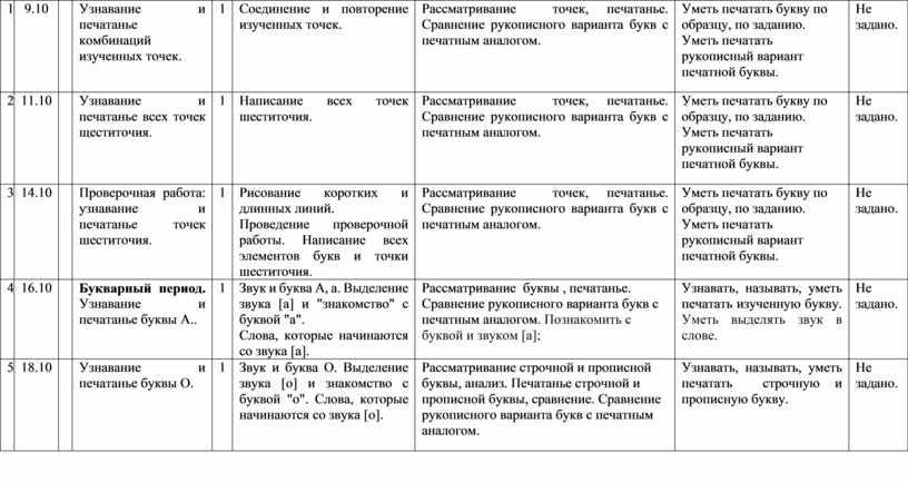 Узнавание и печатанье комбинаций изученных точек