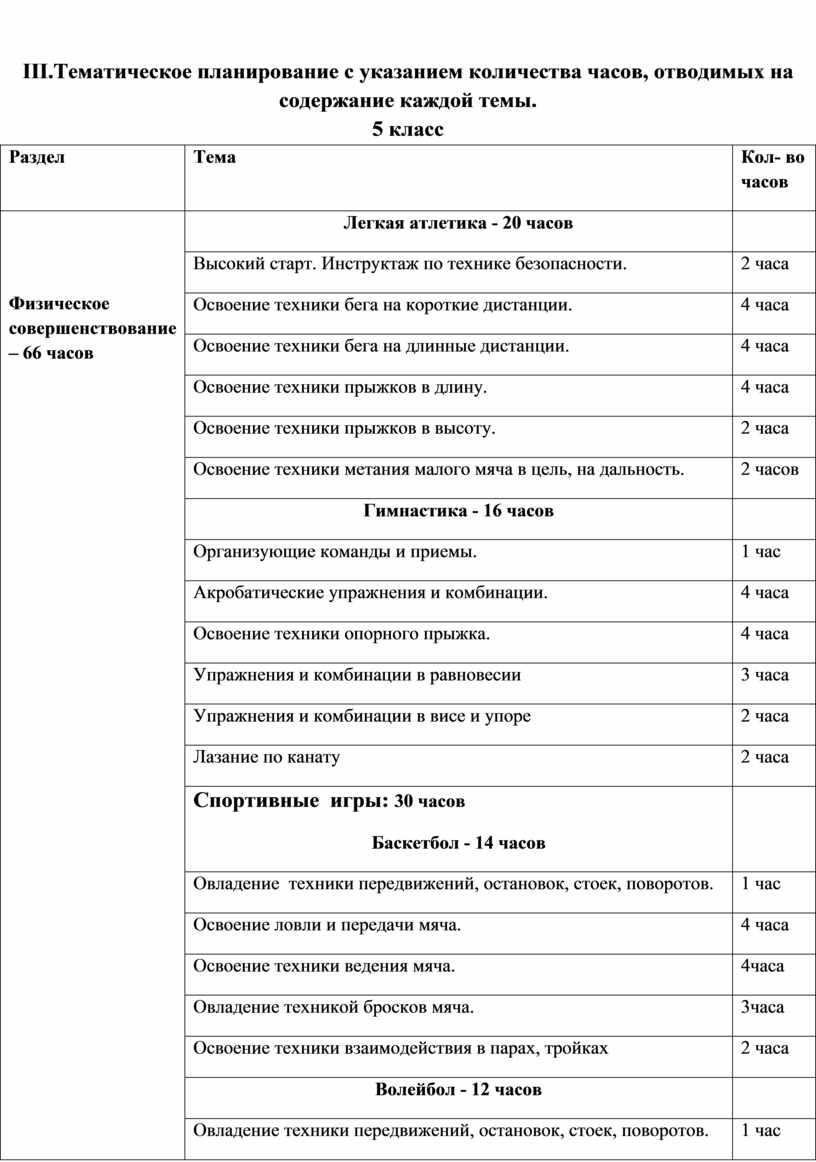 III .Тематическое планирование с указанием количества часов, отводимых на содержание каждой темы