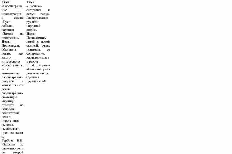 Тема : «Рассматривание иллюстраций к сказке «Гуси-лебеди», картины «Зимой на прогулке»»