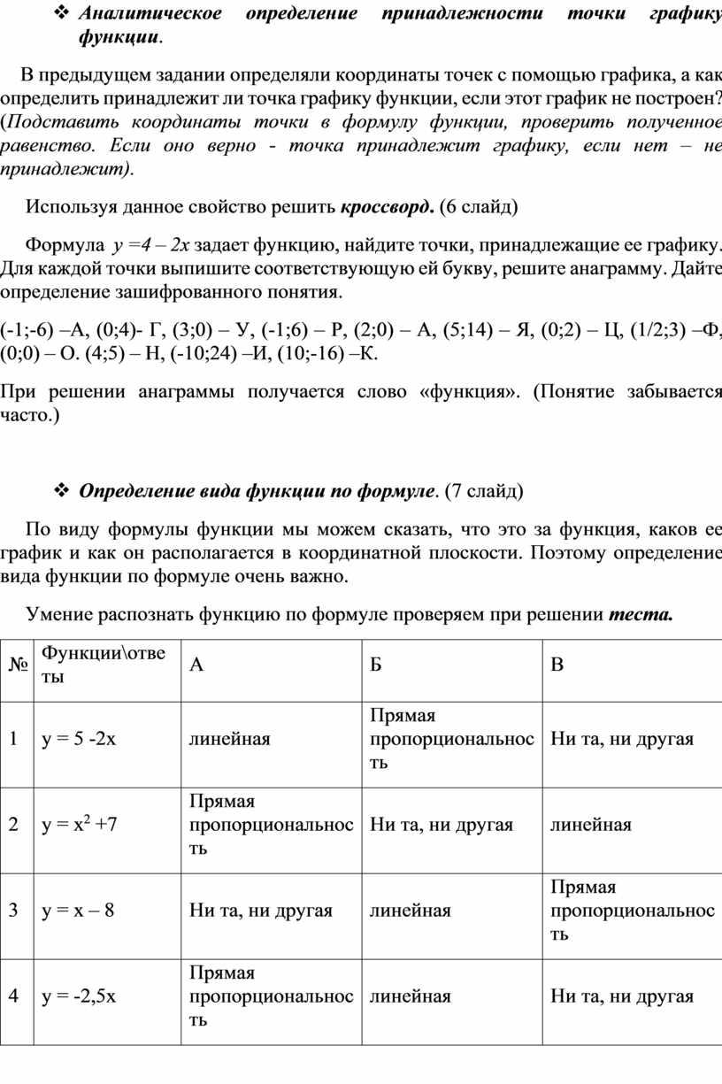 Аналитическое определение принадлежности точки графику функции