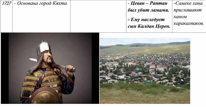 Основана город Кяхта -