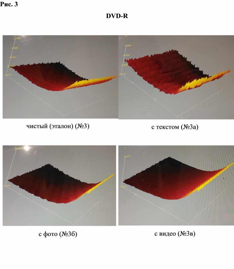 Рис. 3 DVD-R чистый (эталон) (№3) с текстом (№3а) с фото (№3б) с видео (№3в)