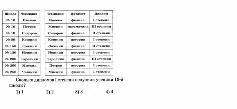 Проверочная работа «Запросы в БД» В1.docx