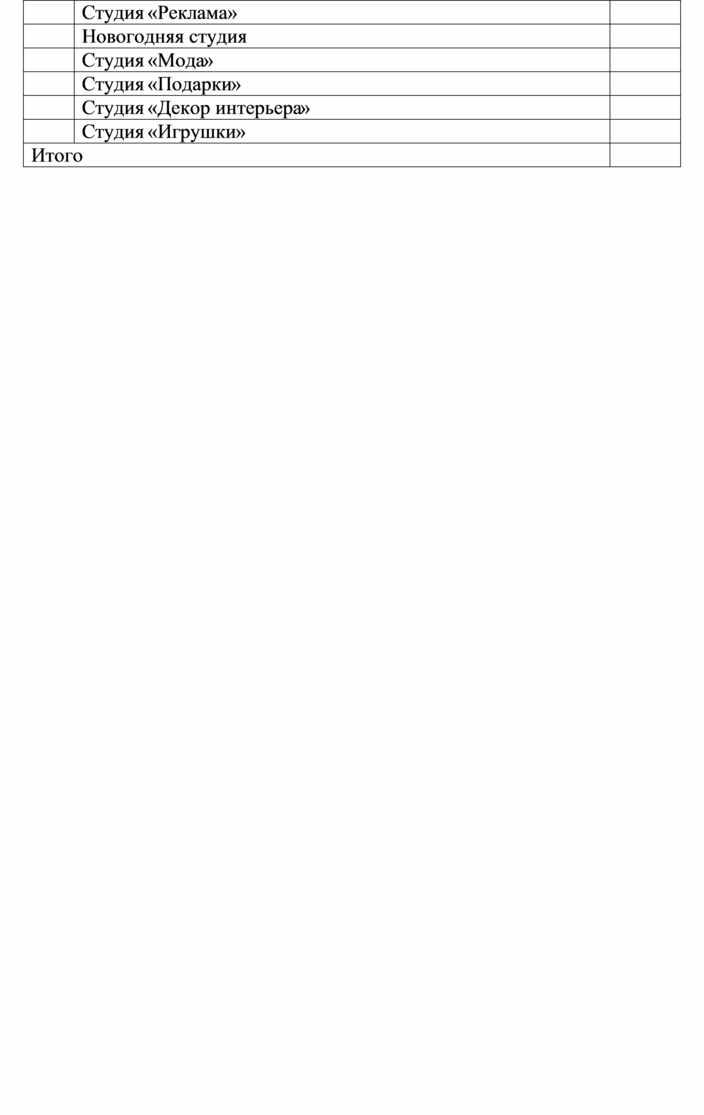 РАБОЧАЯ ПРОГРАММА по предмету «Технология» для 4 «в» класса учителя начальных классов Косумовой Айшат Зайнадиевны на 2019-2020 учебный год.