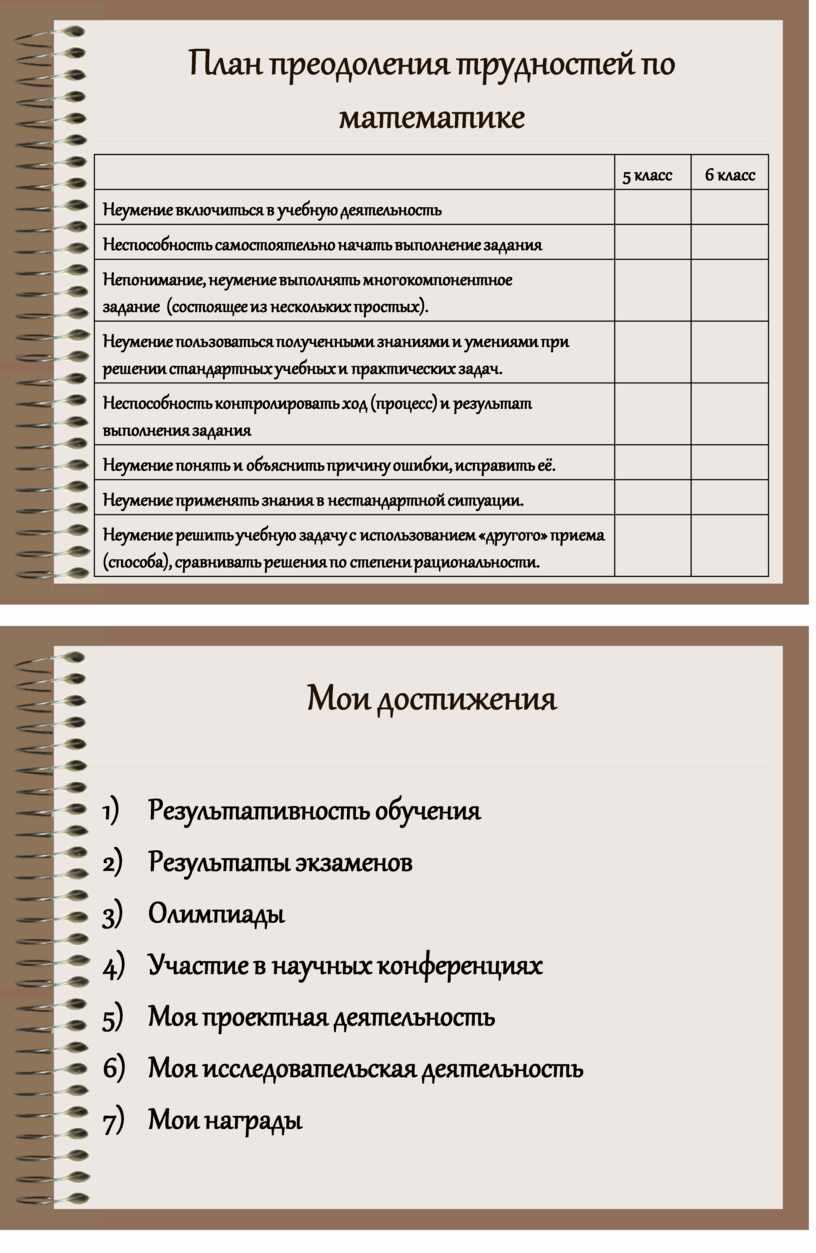 Модель портфолио ученика