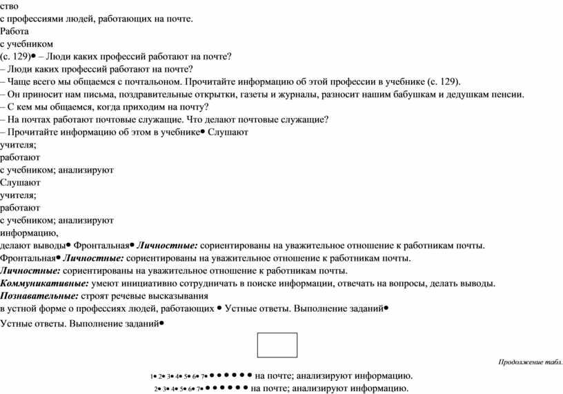 Работа с учебником (с. 129)–