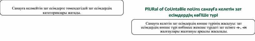 Санауға келмейтін зат есімдерге төмендегідей зат есімдердің категориялары жатады
