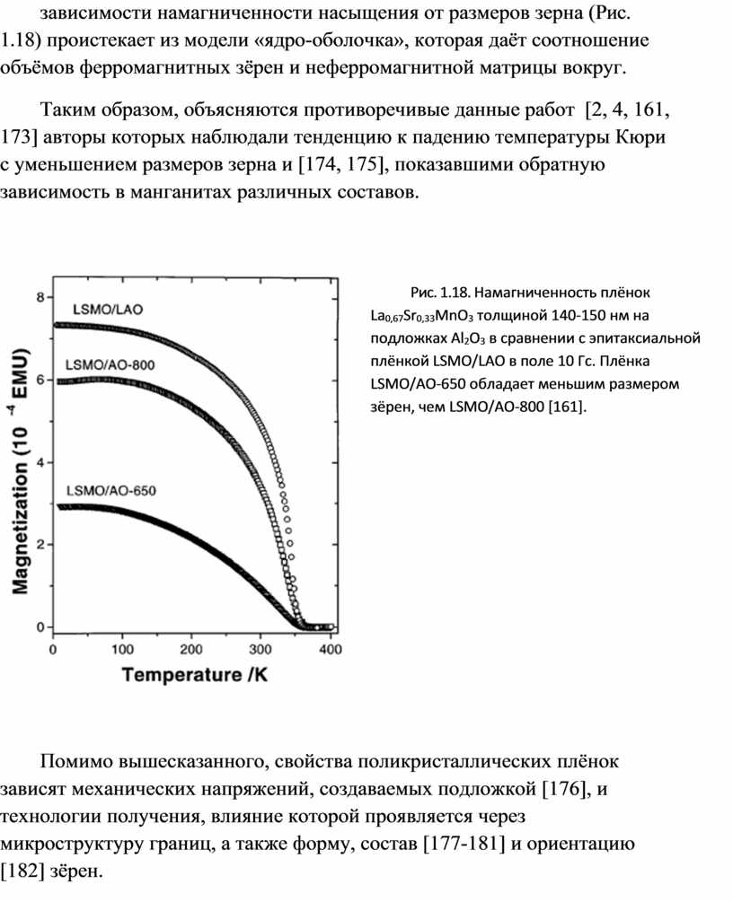 Рис. 1.18 ) проистекает из модели «ядро-оболочка», которая даёт соотношение объёмов ферромагнитных зёрен и неферромагнитной матрицы вокруг