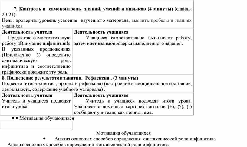 Контроль и самоконтроль знаний, умений и навыков (4 минуты) (слайды 20-21)