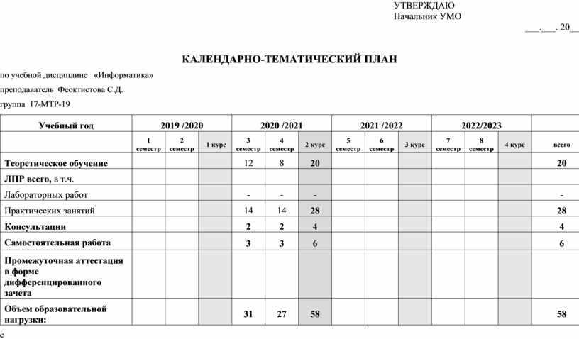 УТВЕРЖДАЮ Начальник УМО ___